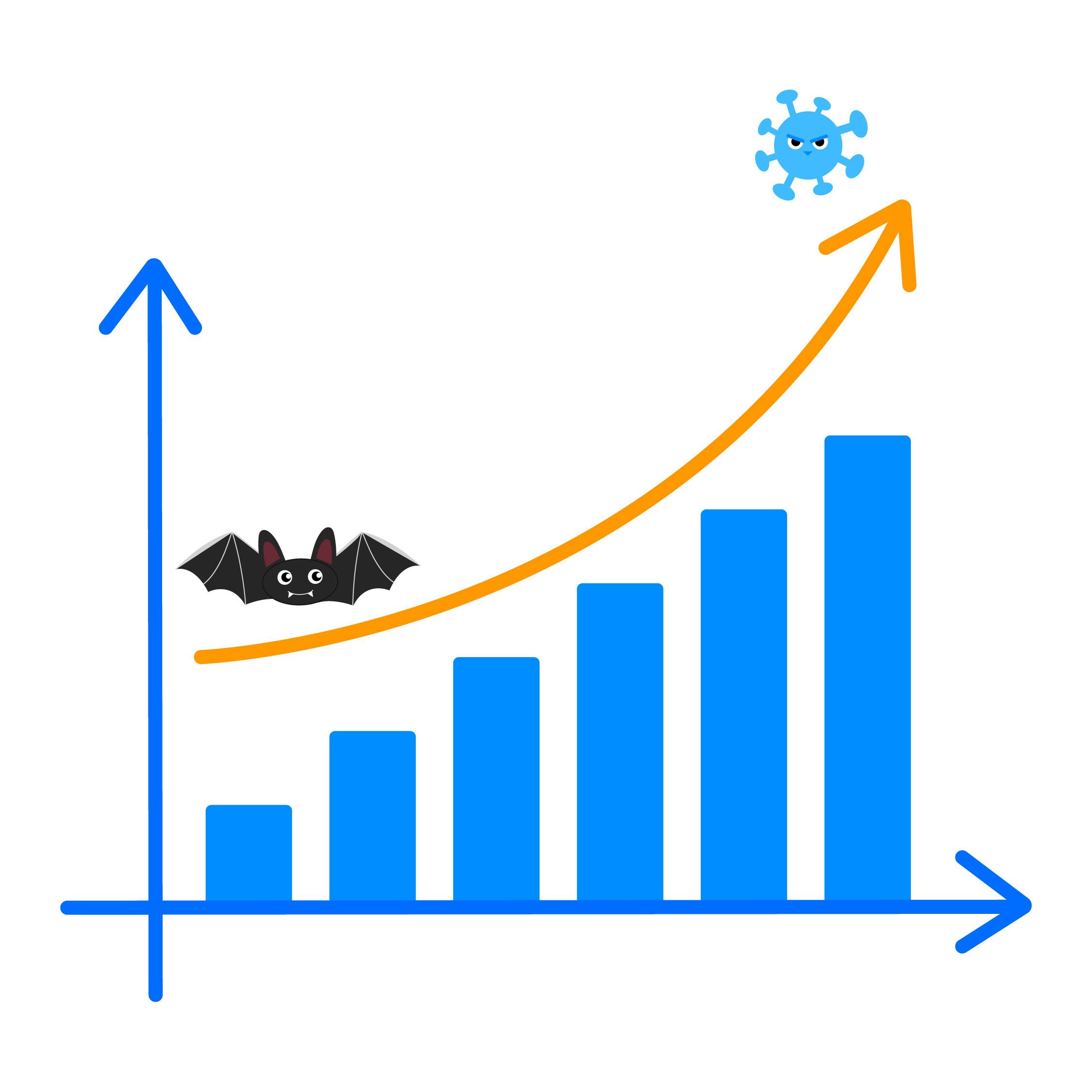 A cartoon graph