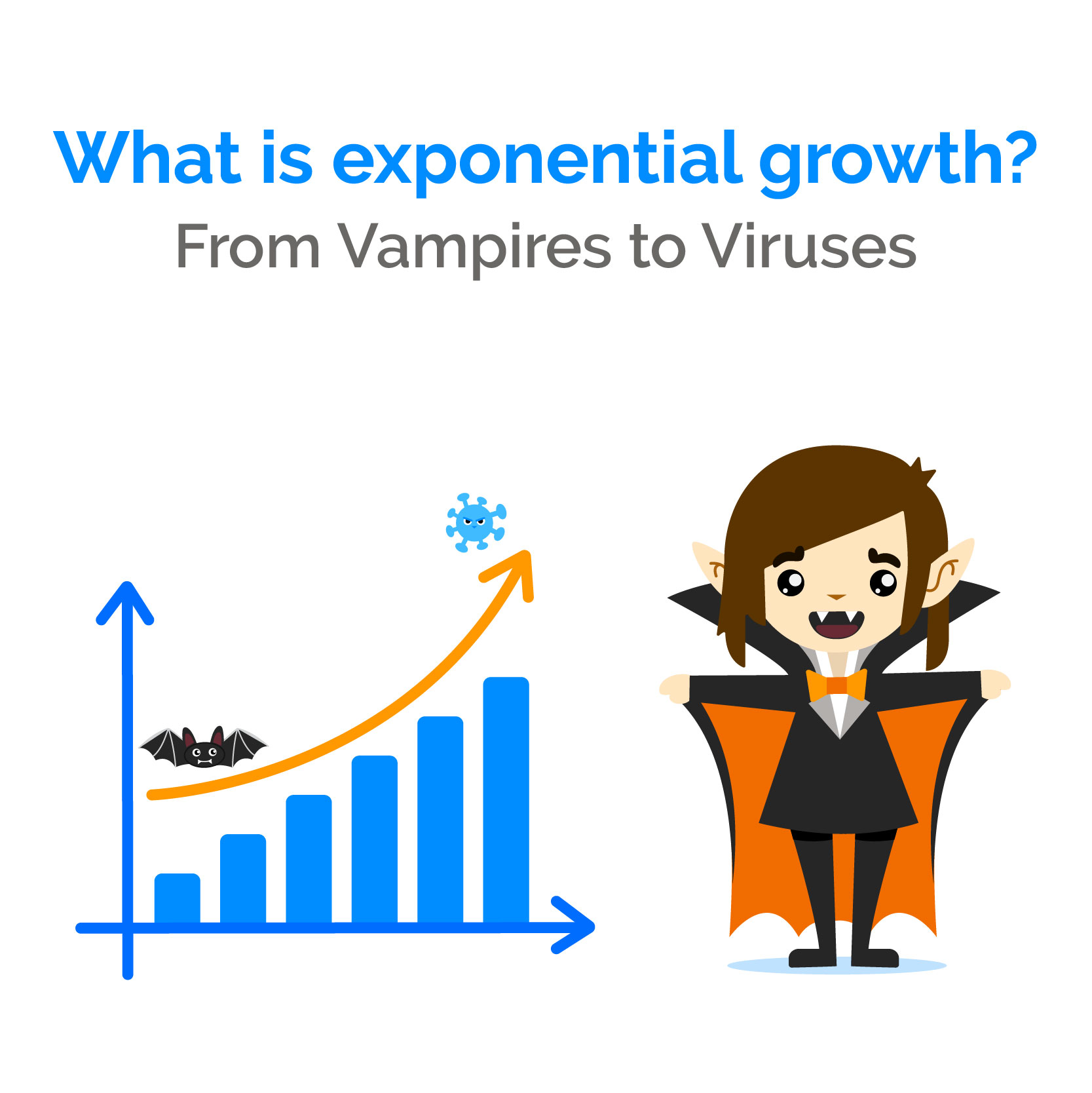 What is Exponential Growth? From Vampires to Viruses